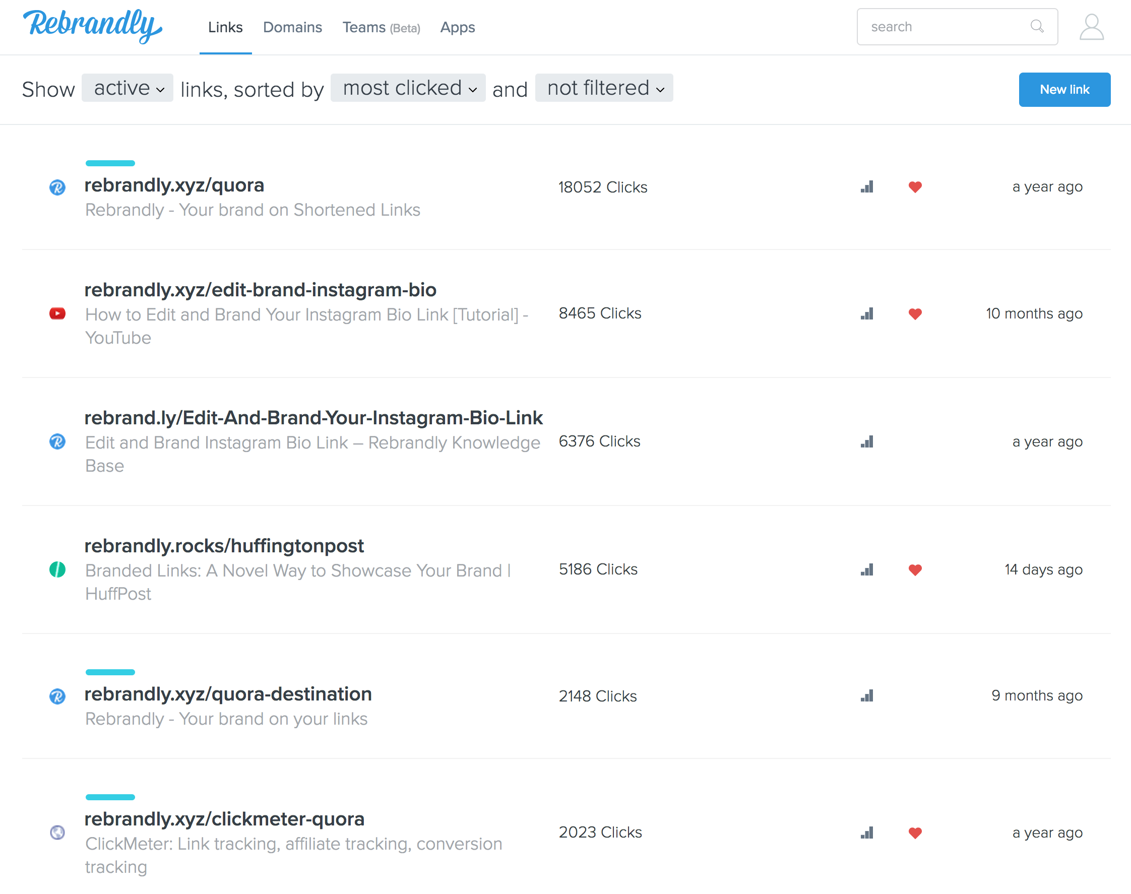 Rebrandly Demo - Rebrandly Dashboard
