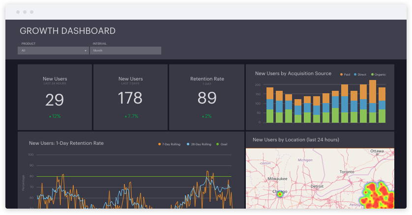 Mode Analytics Demo - Mode Analytics
