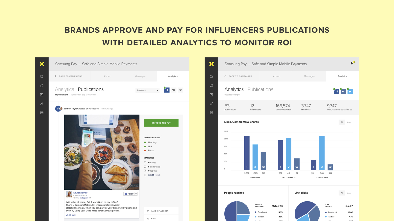 Publicfast Demo - service-analytics.jpg