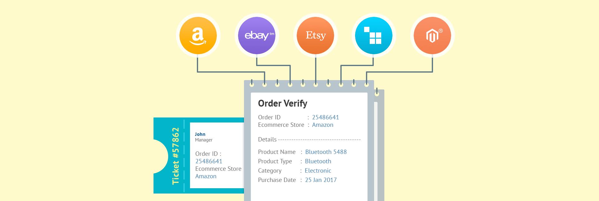 UVdesk Demo - eCommerce App