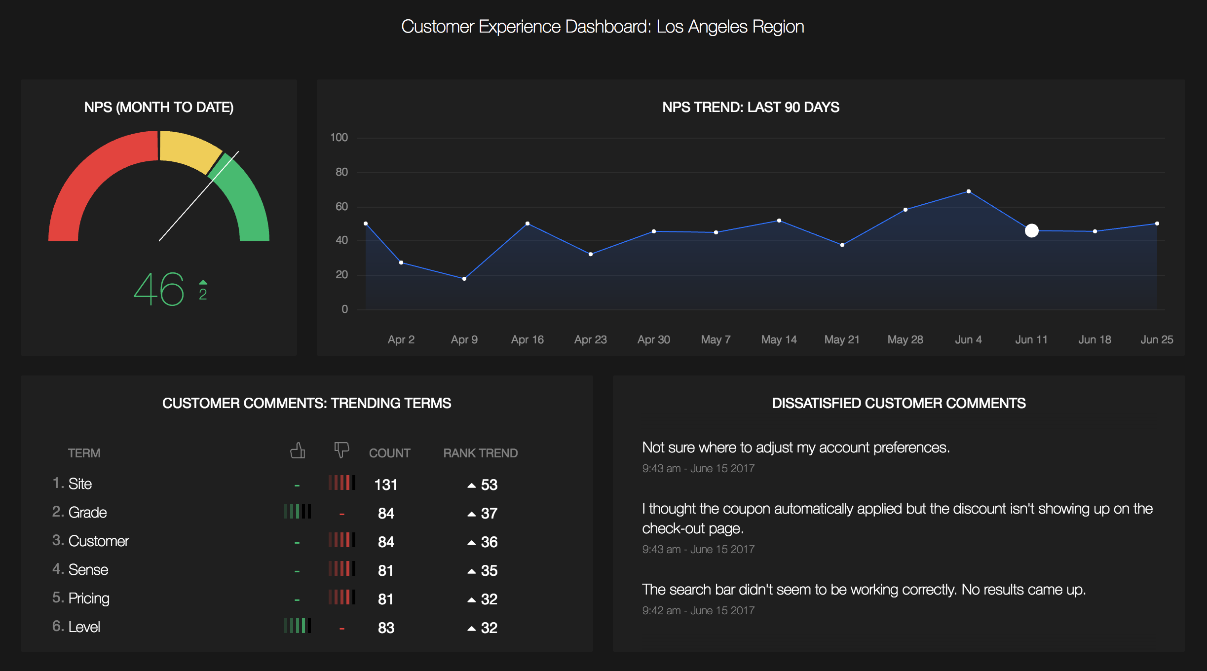GetFeedback Demo - Real-Time Customer Analytics