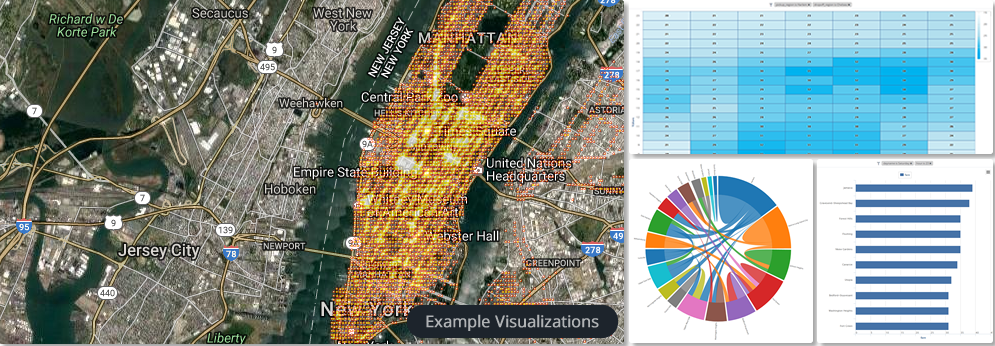 Knowi Demo - Knowi Example Visualizations