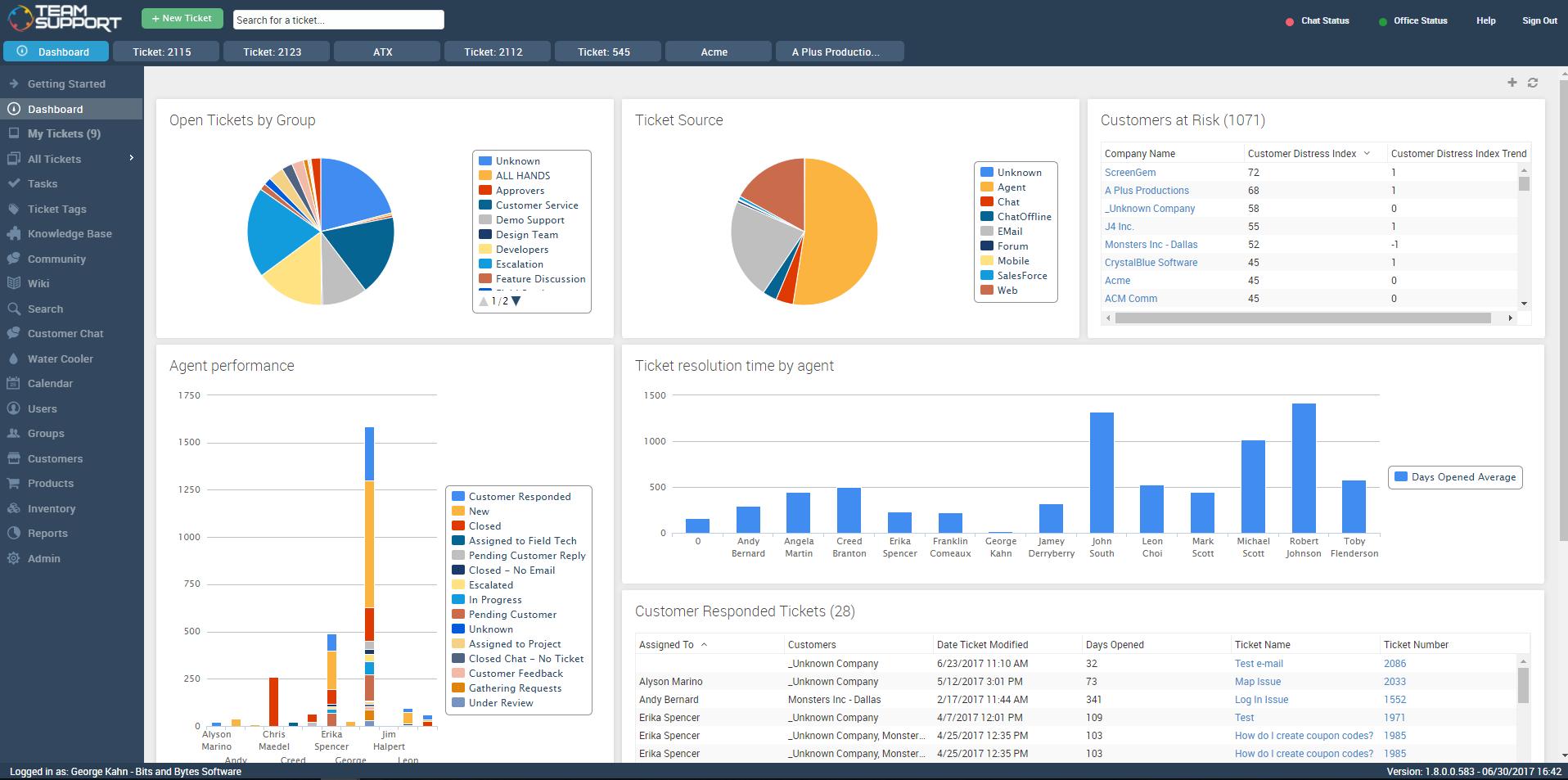 TeamSupport Demo - Customizable Dashboard