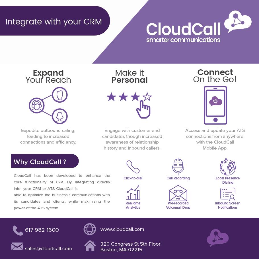 CloudCall Demo - CloudCall.PNG