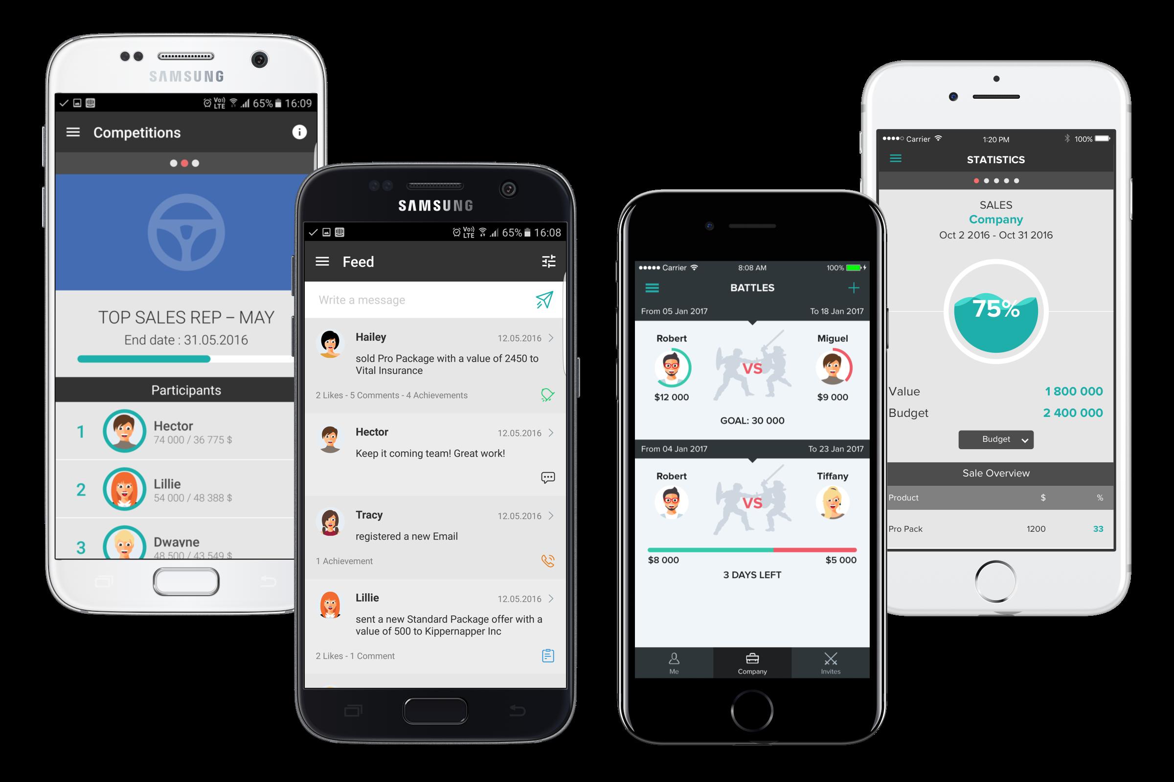 SalesScreen Demo - Mobile App