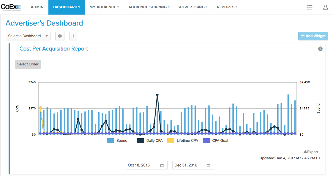 ownerIQ Demo -  ownerIQ Advertiser Dashboard