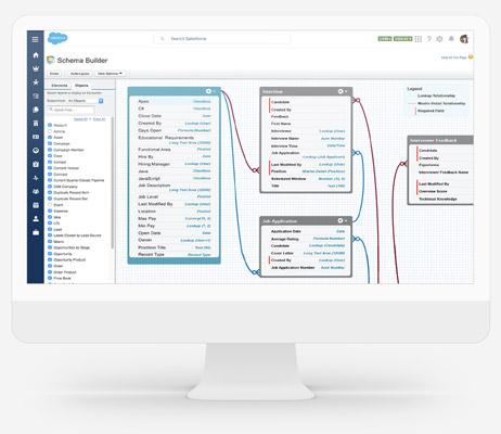 Salesforce Platform Demo - Open Cloud Database