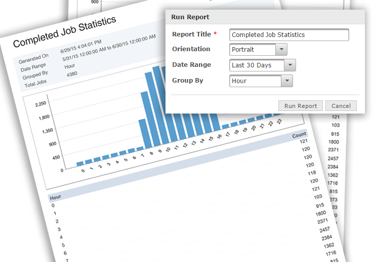 GoAnywhere MFT Demo - Job Statistics & Reports