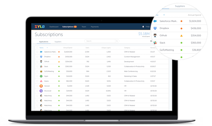 Zylo Demo - Zylo SaaS Optimization and Spend and Vendor Management