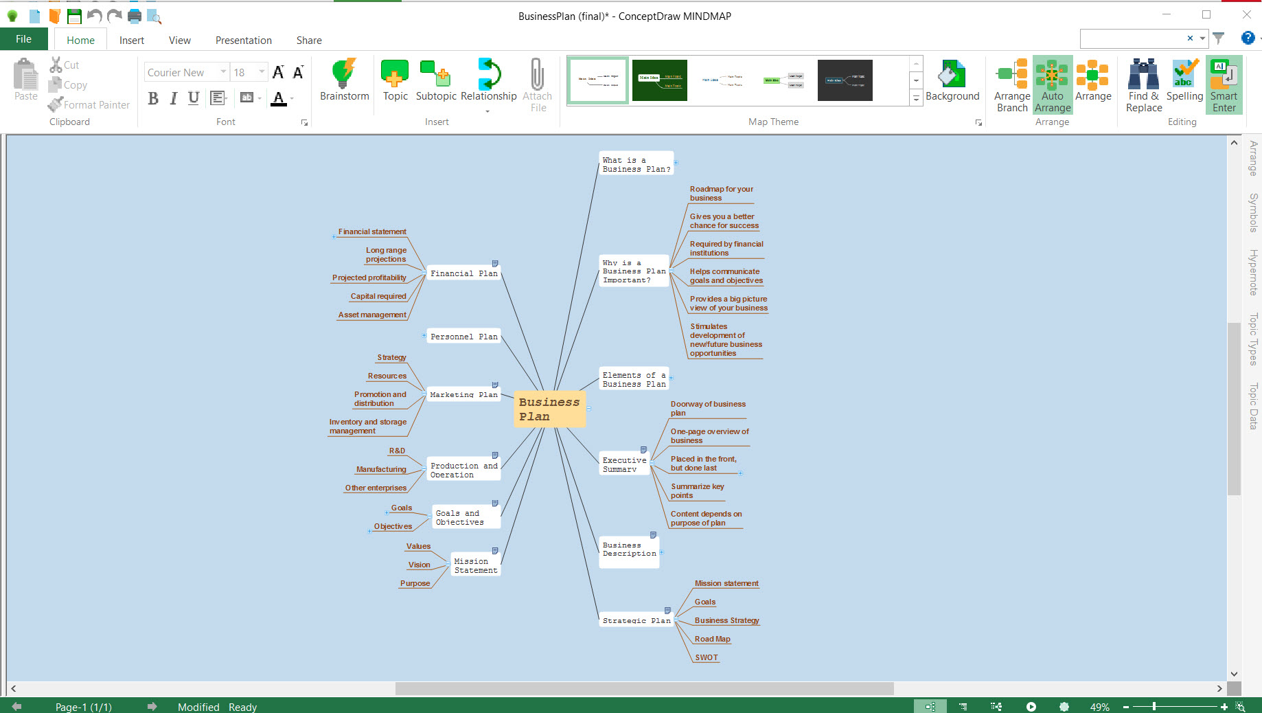 ConceptDraw MINDMAP Demo - Business Plan Mind Map Template