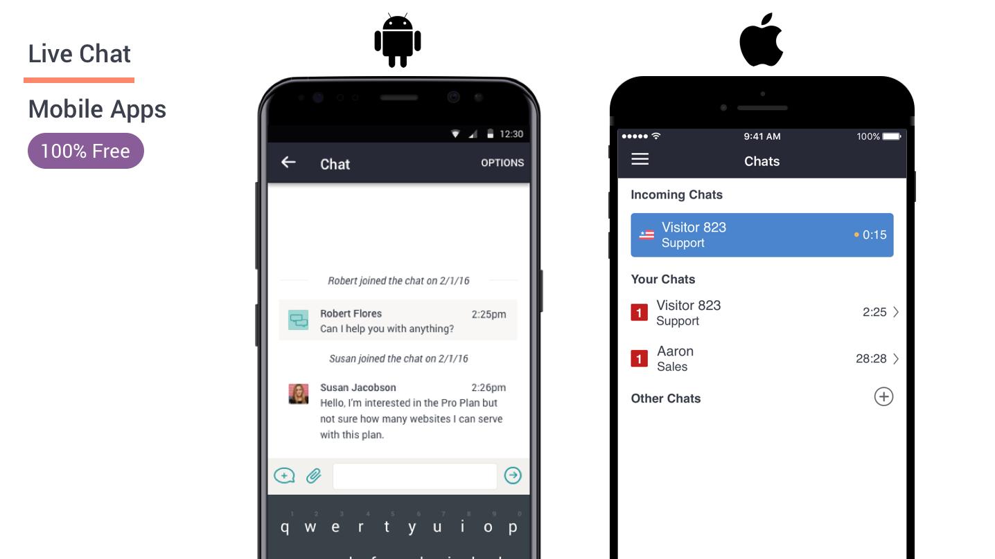 Pure Chat vs iOS SDK | G2