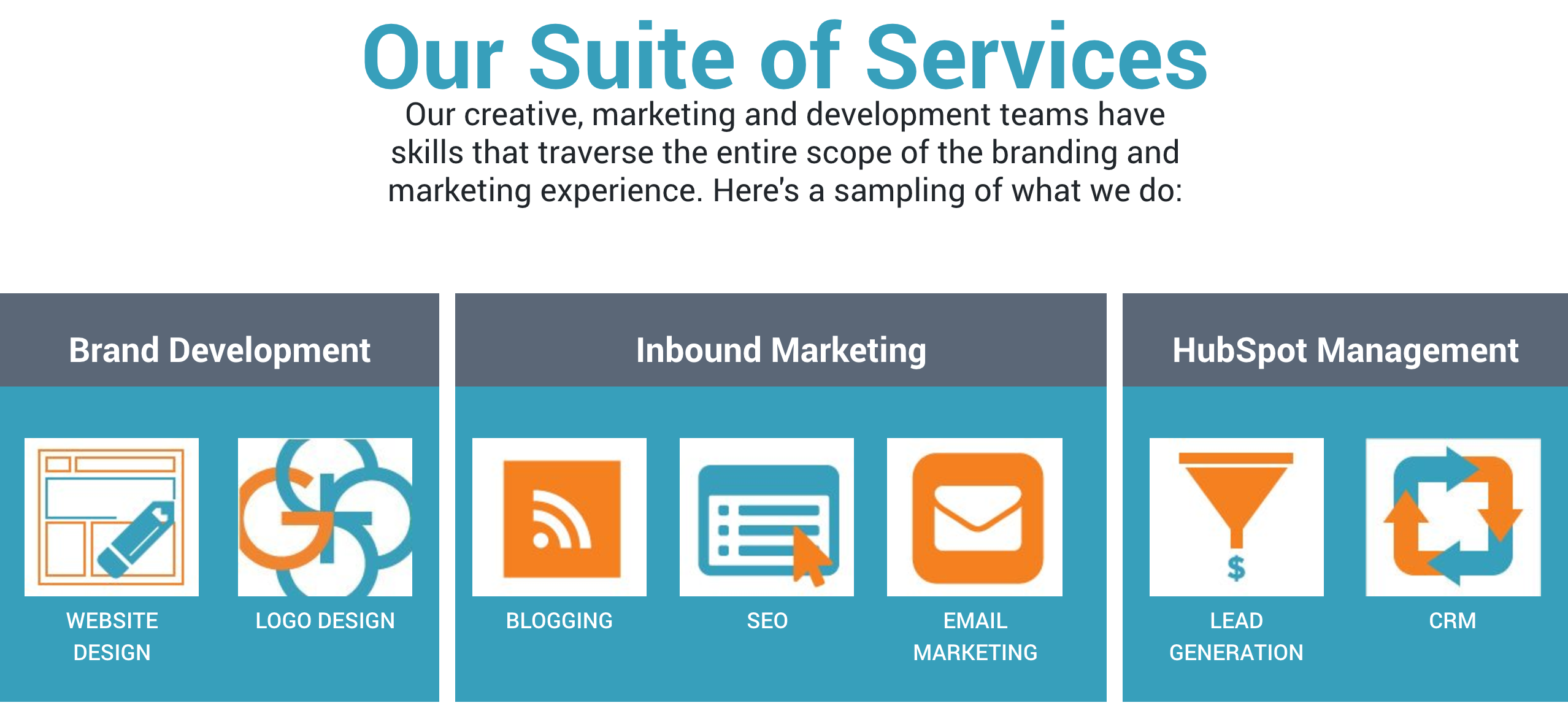 Grant Marketing Demo - Grant Marketing's Services