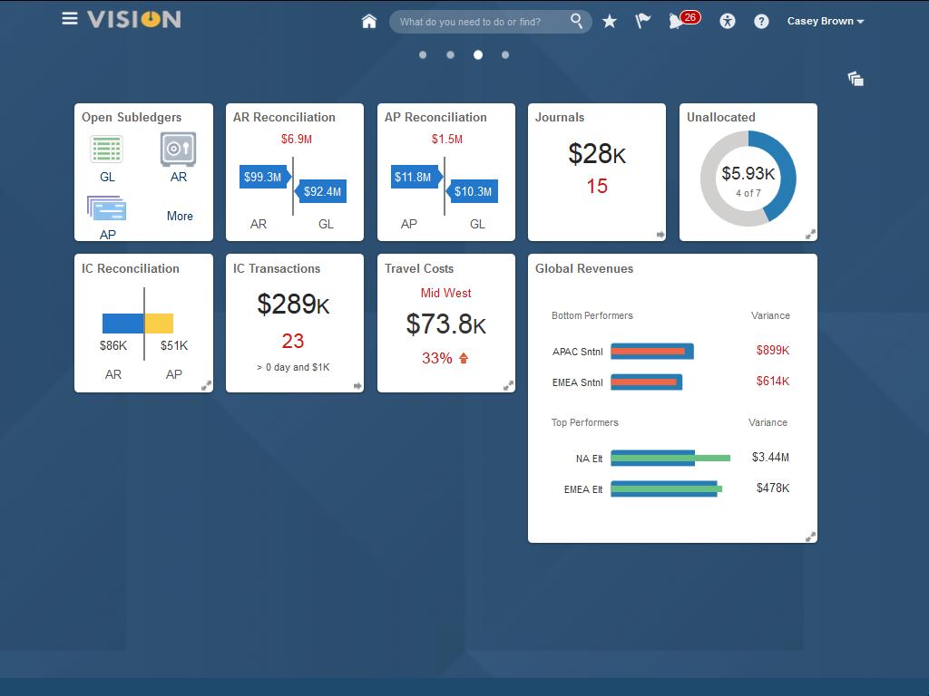 Oracle ERP Cloud Demo - Oracle ERP Cloud Dashboard.png