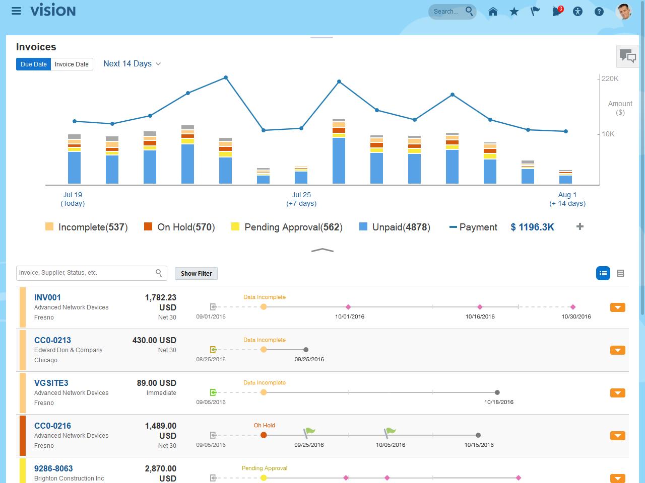 Oracle ERP Cloud Demo - Oracle ERP Cloud Analytics.png