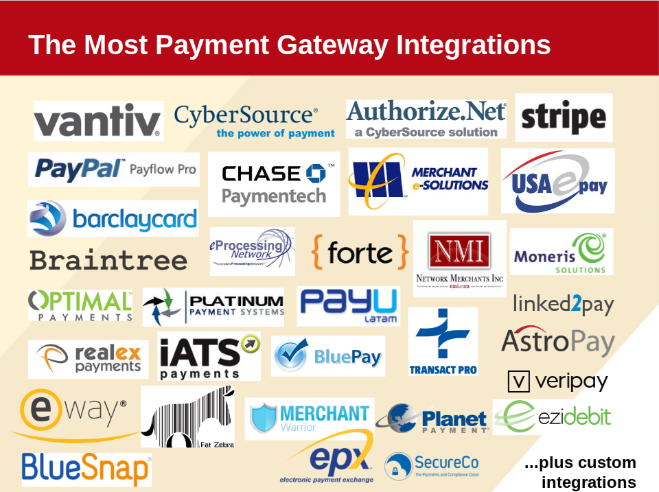 Chargent Demo - The Most Payment Gateway Integrations for Salesforce (30+)