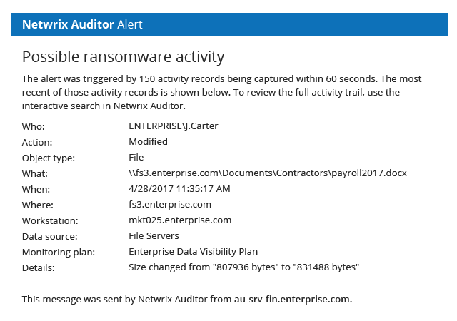 Netwrix Auditor Demo - Alerts on Threat Patterns