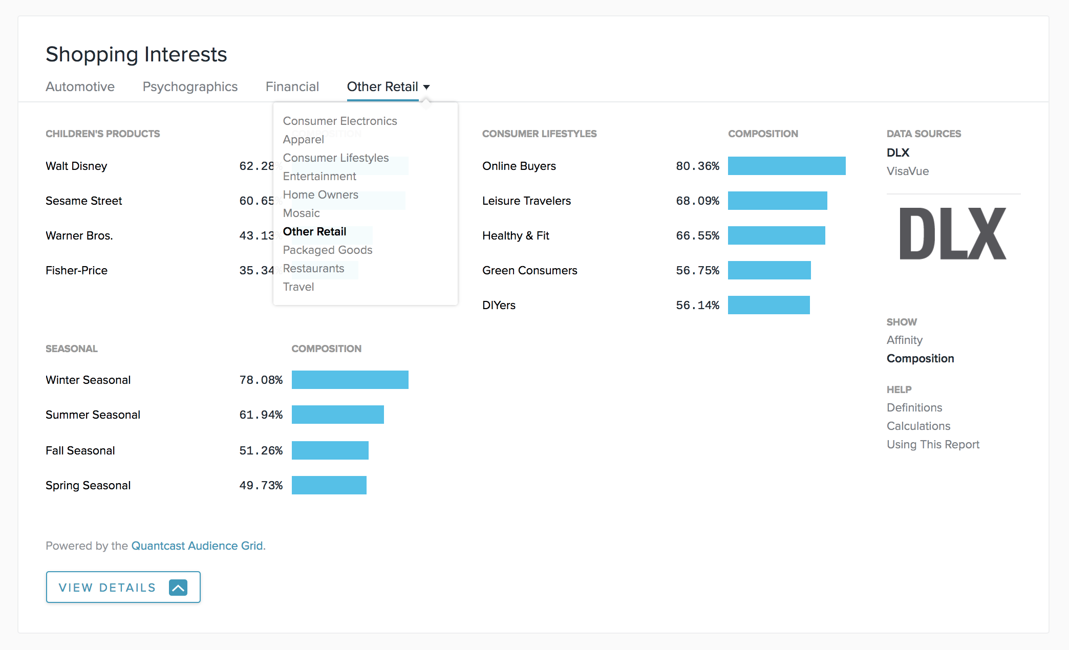Quantcast Measure Demo - Learn Where Your Users are Spending Their Money
