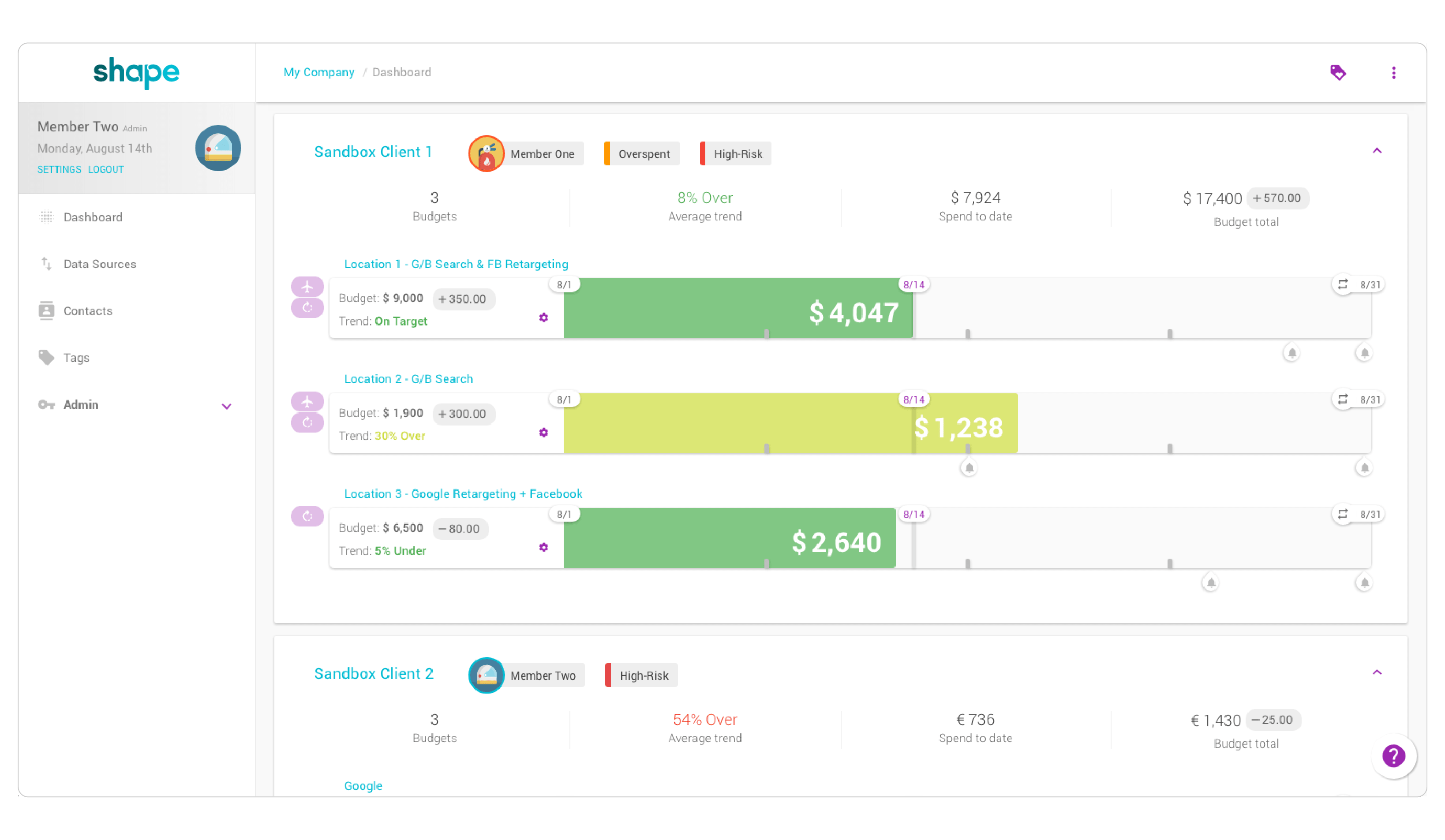 Shape Integrated Software Demo - Shape PPC Dashboard