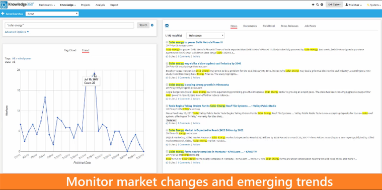 Knowledge360 Demo - Monitor Market Changes and Emerging Trends