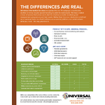 Universal Information Services Demo - What Makes Universal Information Services Different?