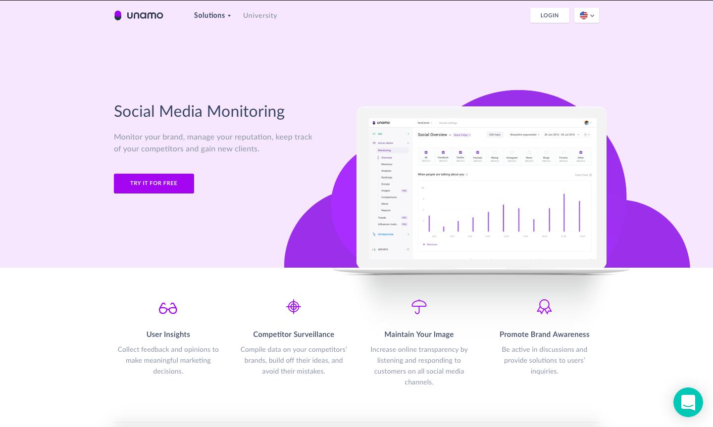 Unamo Social Media Demo - Unamo Social Media Monitoring