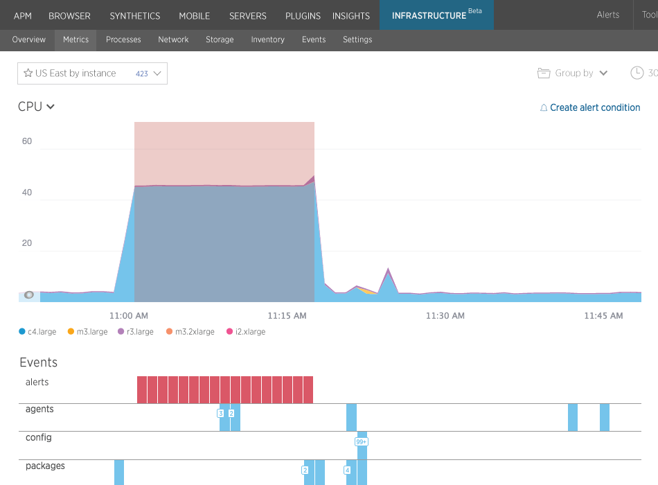 New Relic Infrastructure Demo - New Relic Infrastructure