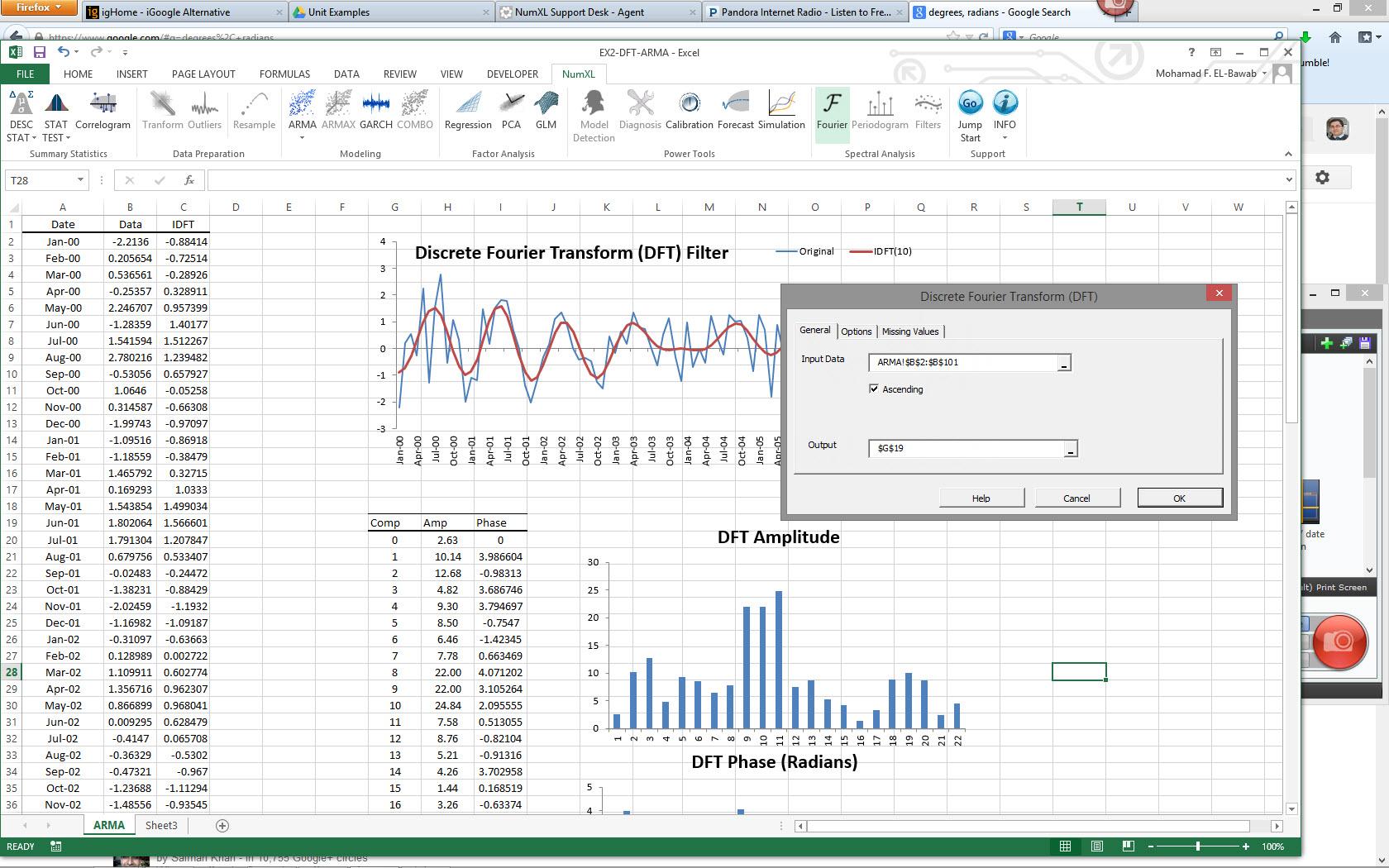 NumXL Demo - Fourier Transform