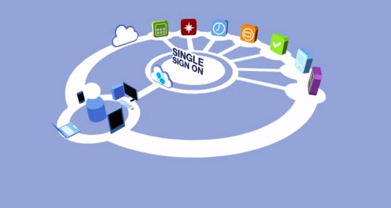 Covisint Cloud Identity Demo -
