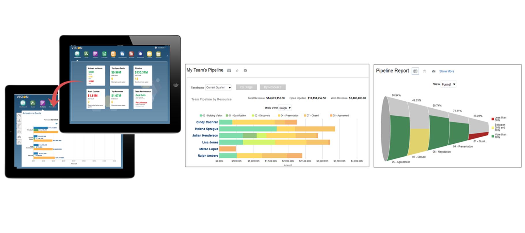 Oracle Sales Cloud Demo - OSC+Analytics.PNG