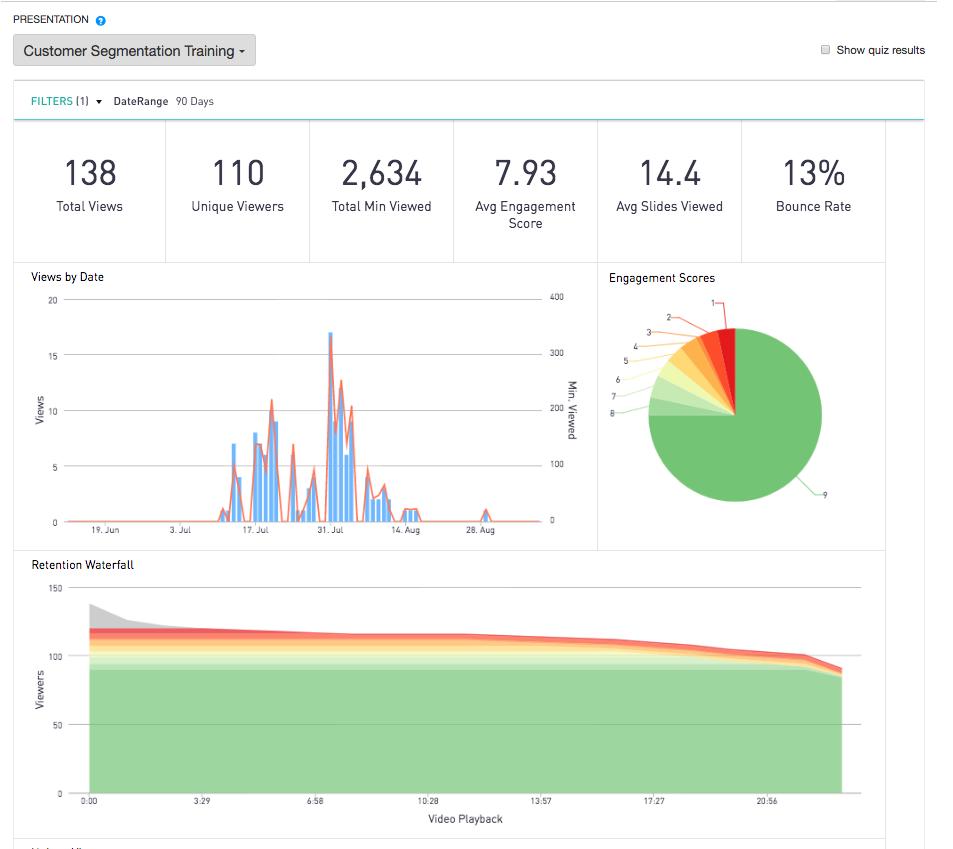 Knovio Demo - In-depth Video/Presentation level analytics