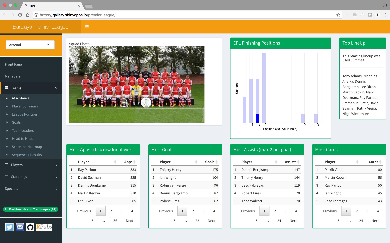 RStudio Demo - Barclays_Soccer_App.png
