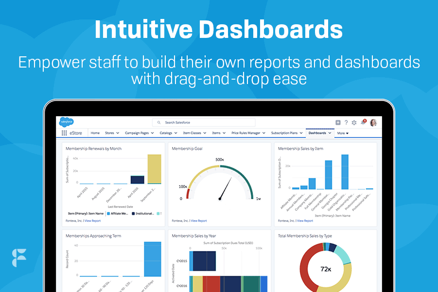 Fonteva for Associations Demo - Intuitive Dashboards