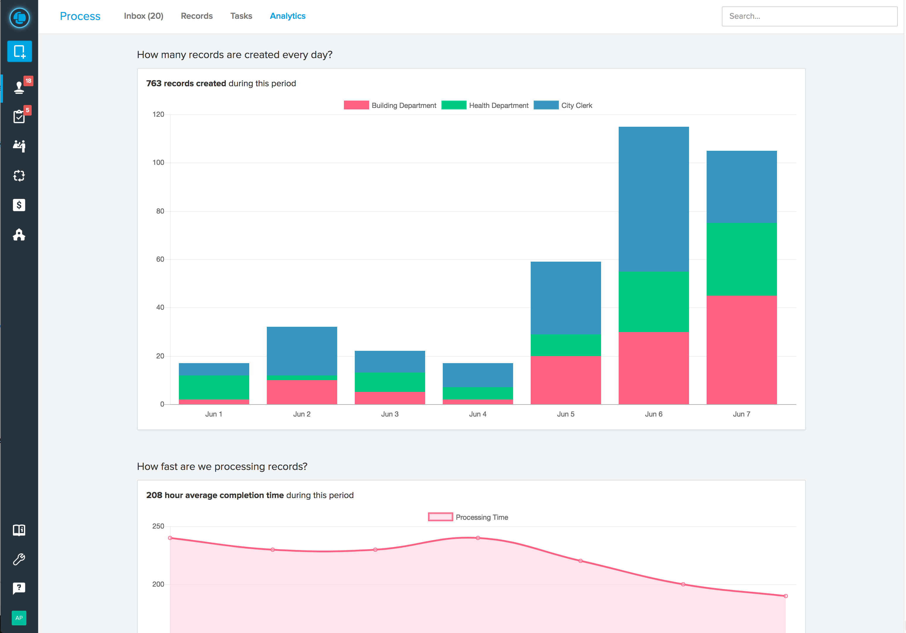 ViewPoint Cloud Demo - Performance Analytics