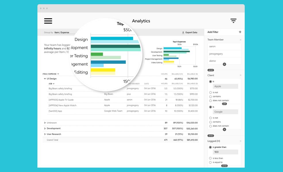 Streamtime Demo - analytics