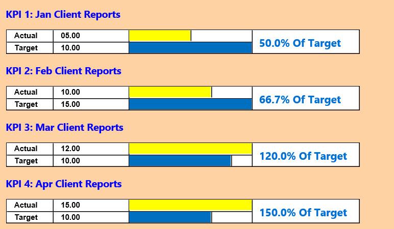 TalentPeak Demo - Scorecard KPIs