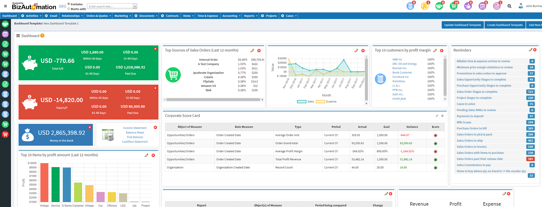BizAutomation Cloud ERP Demo - Dashboard.png
