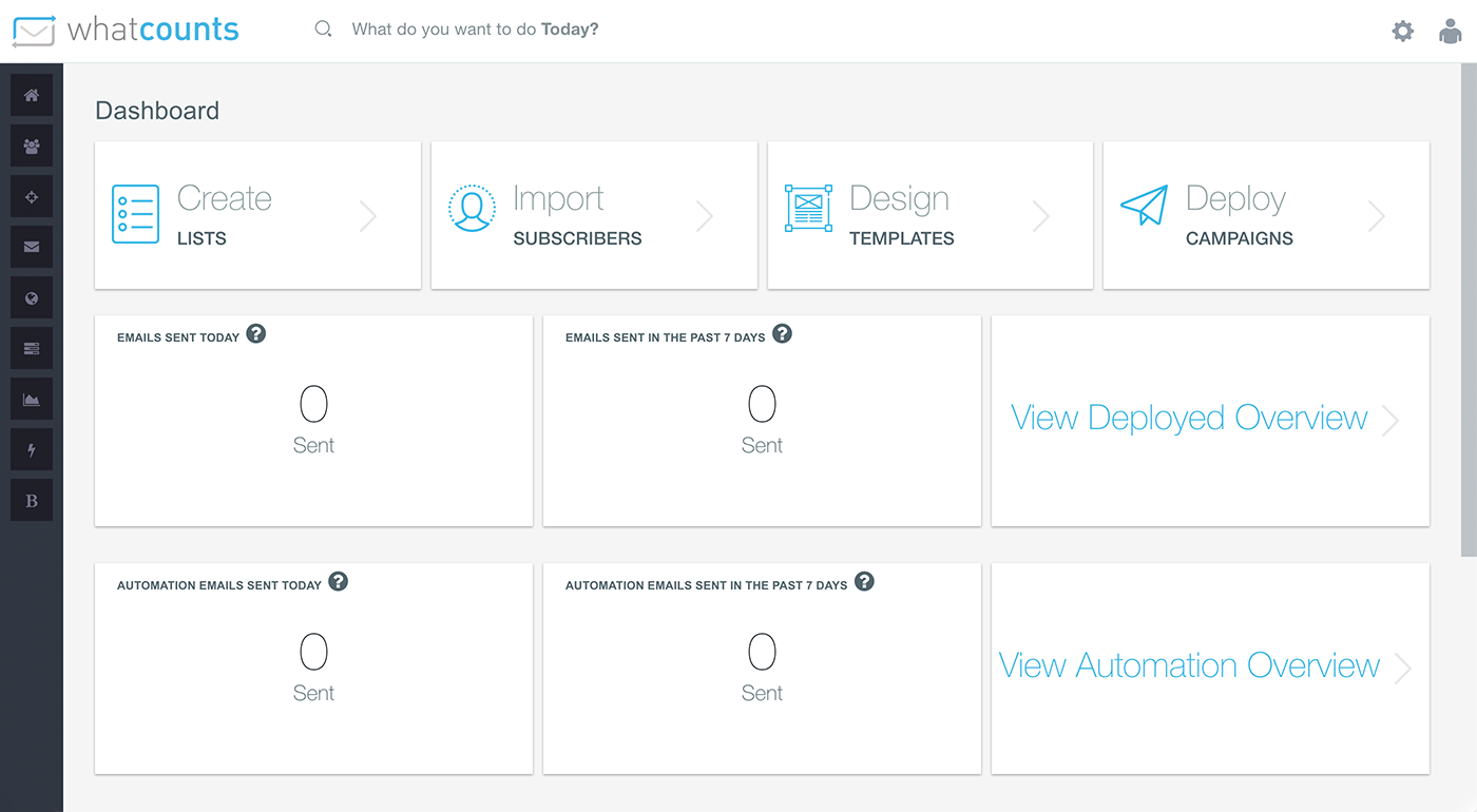 WhatCounts Demo - Dashboard