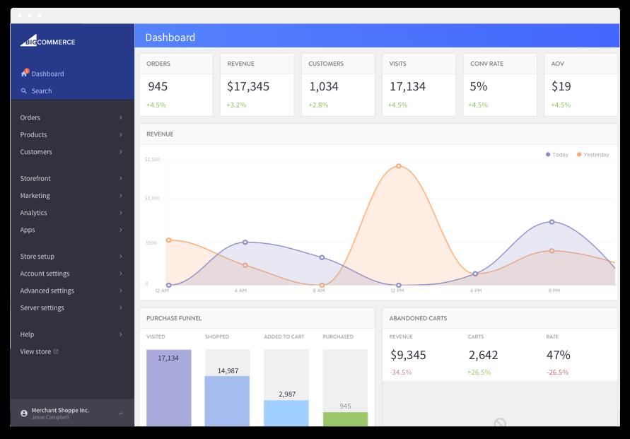 BigCommerce Demo - BigCommerce Dashboard
