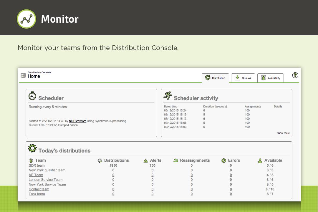 Distribution Engine Demo - Monitor Lead Distribution