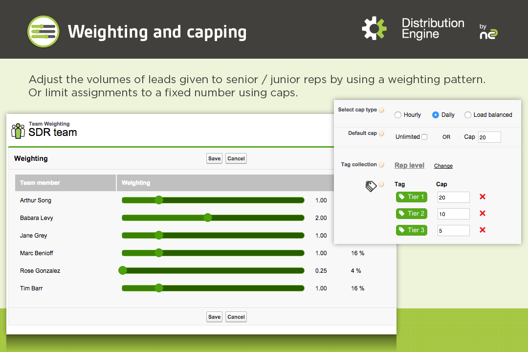 Distribution Engine Demo - Weighting and Capping