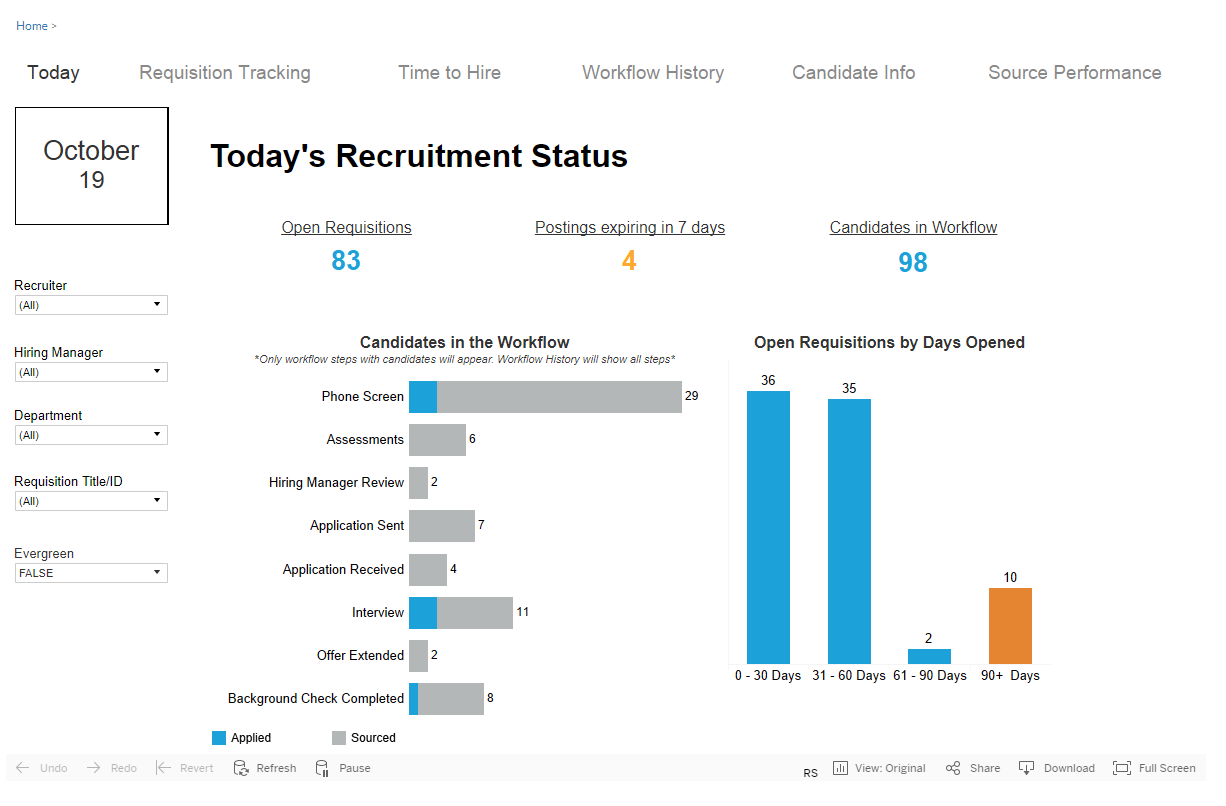 CareerBuilder Applicant Tracking Demo - tableau1.PNG