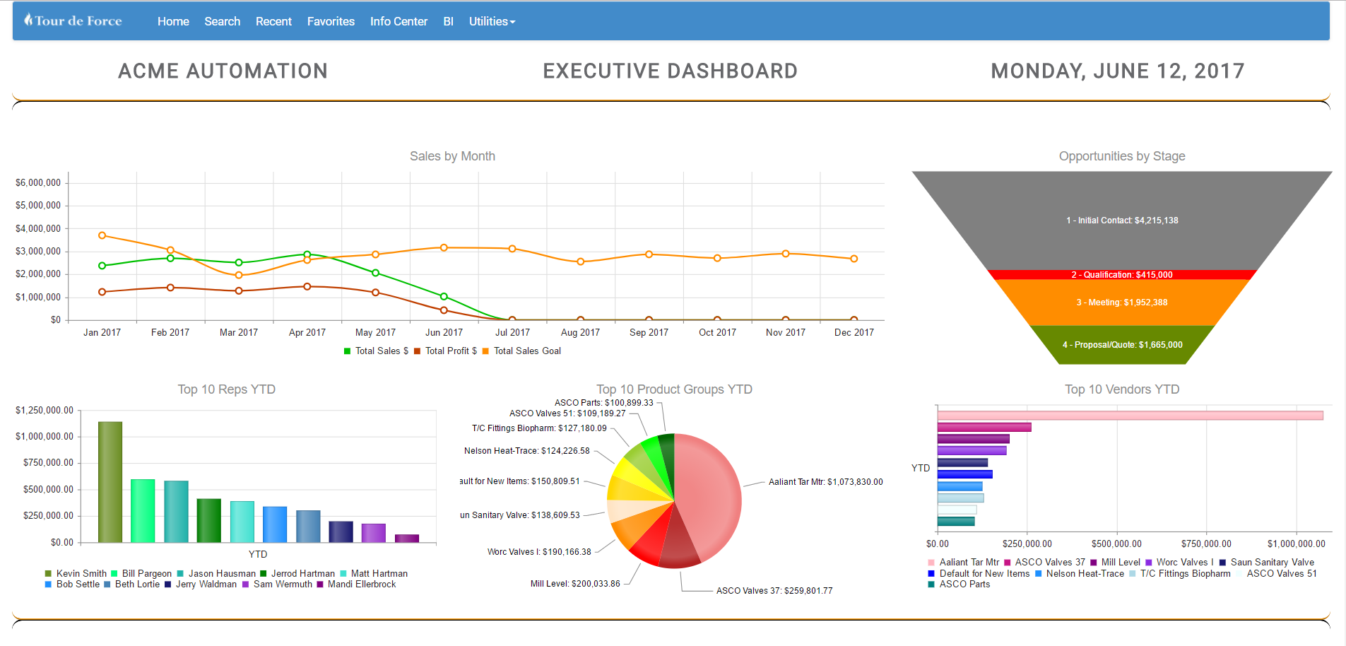 Tour de Force CRM Demo - BI+-+Vendor+Dashboard.png