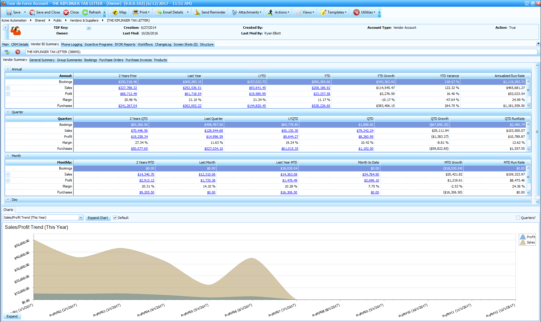 Tour de Force CRM Demo - BI+-+Vendor+Summary.png