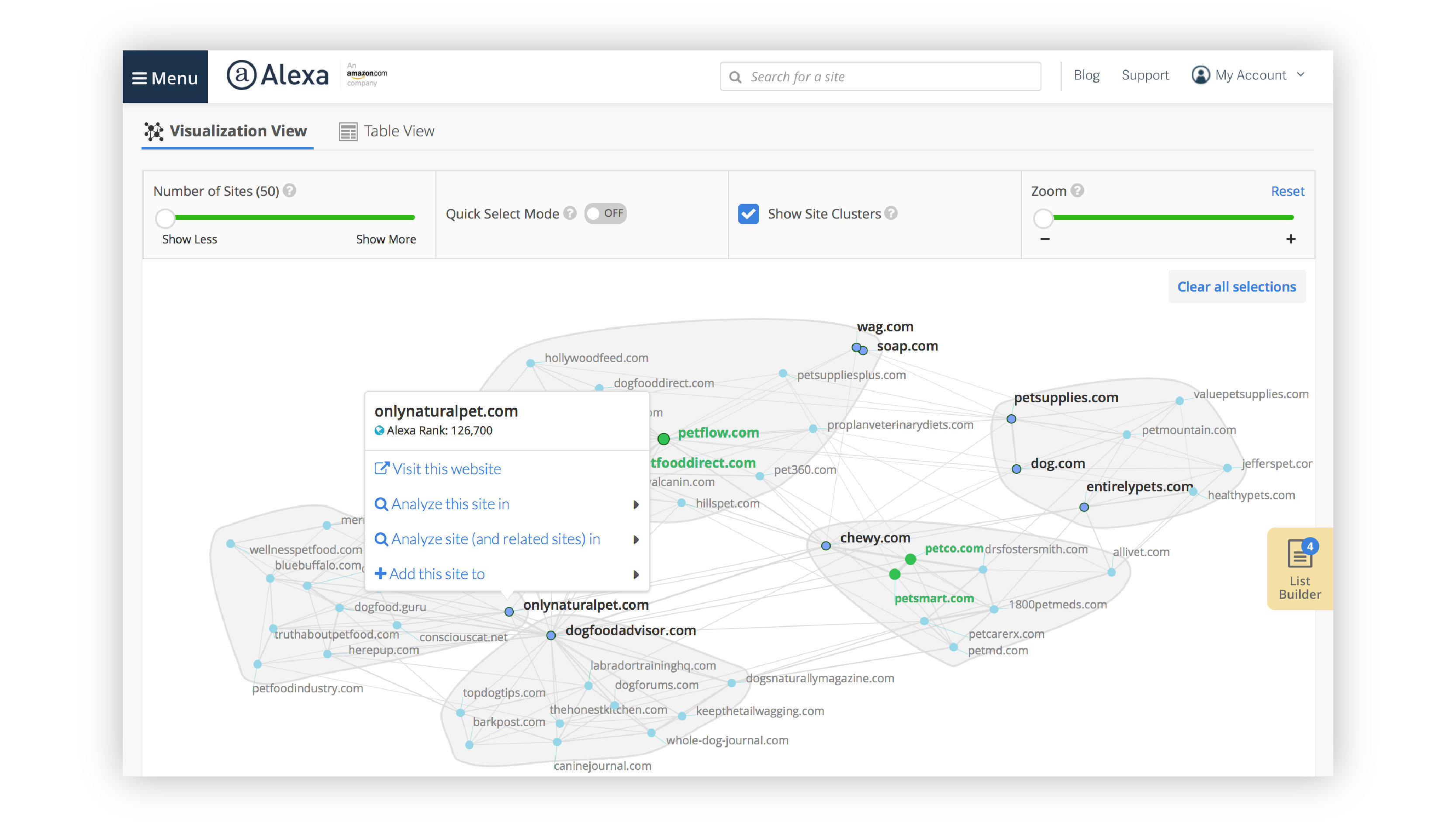 Alexa Marketing Stack Demo - Audience Overlap Tool