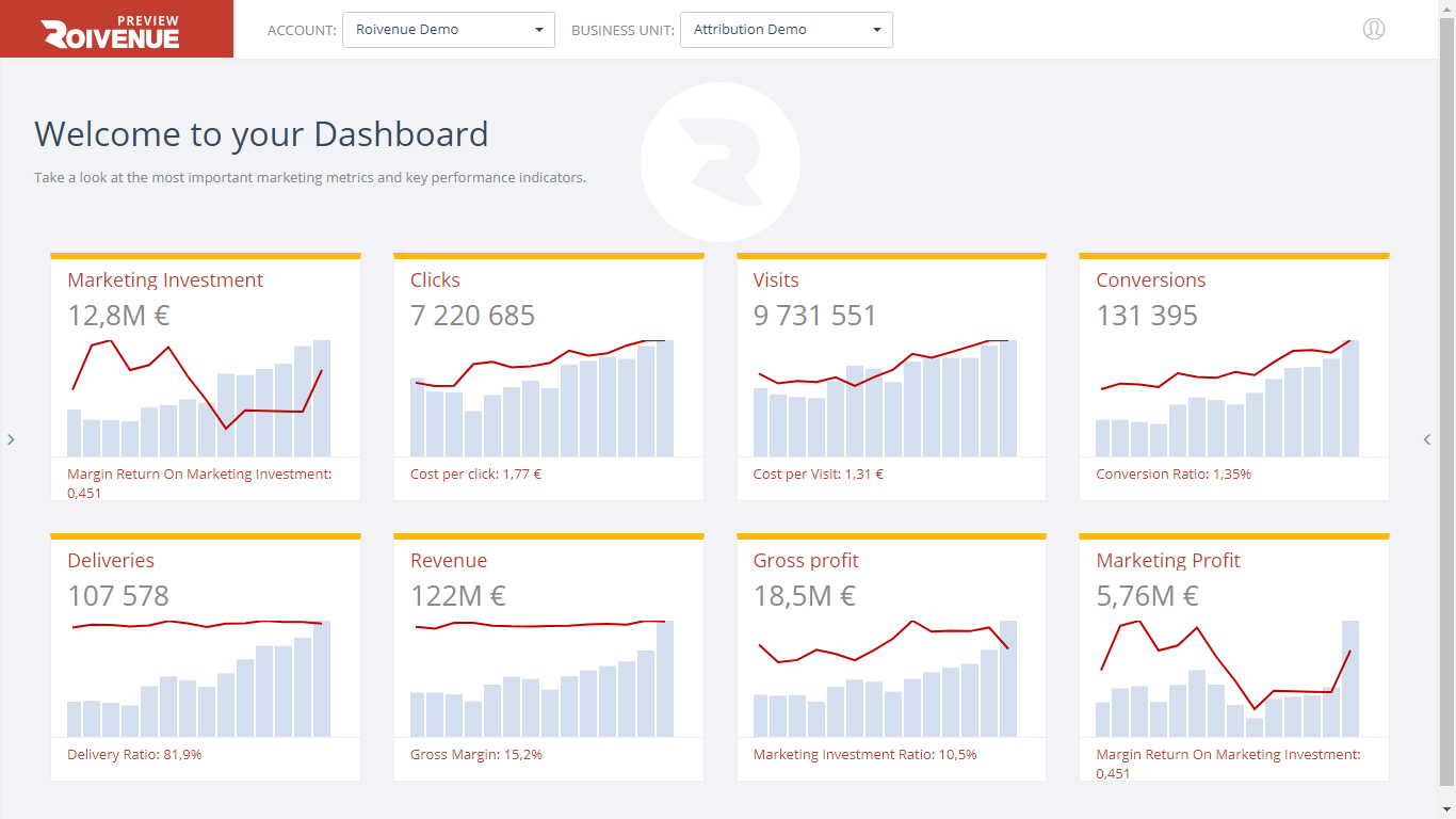 Roivenue Demo - Roivenue dashboard.png