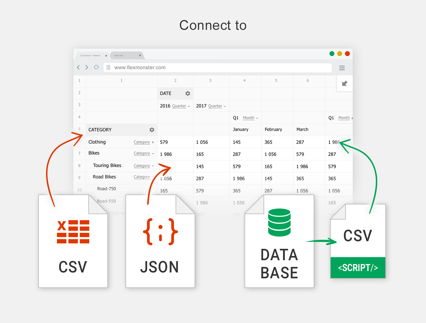 Flexmonster Pivot Table & Charts Component Demo - SSQL/CSV database. Gets data from SQL database or CSV / JSON sheets