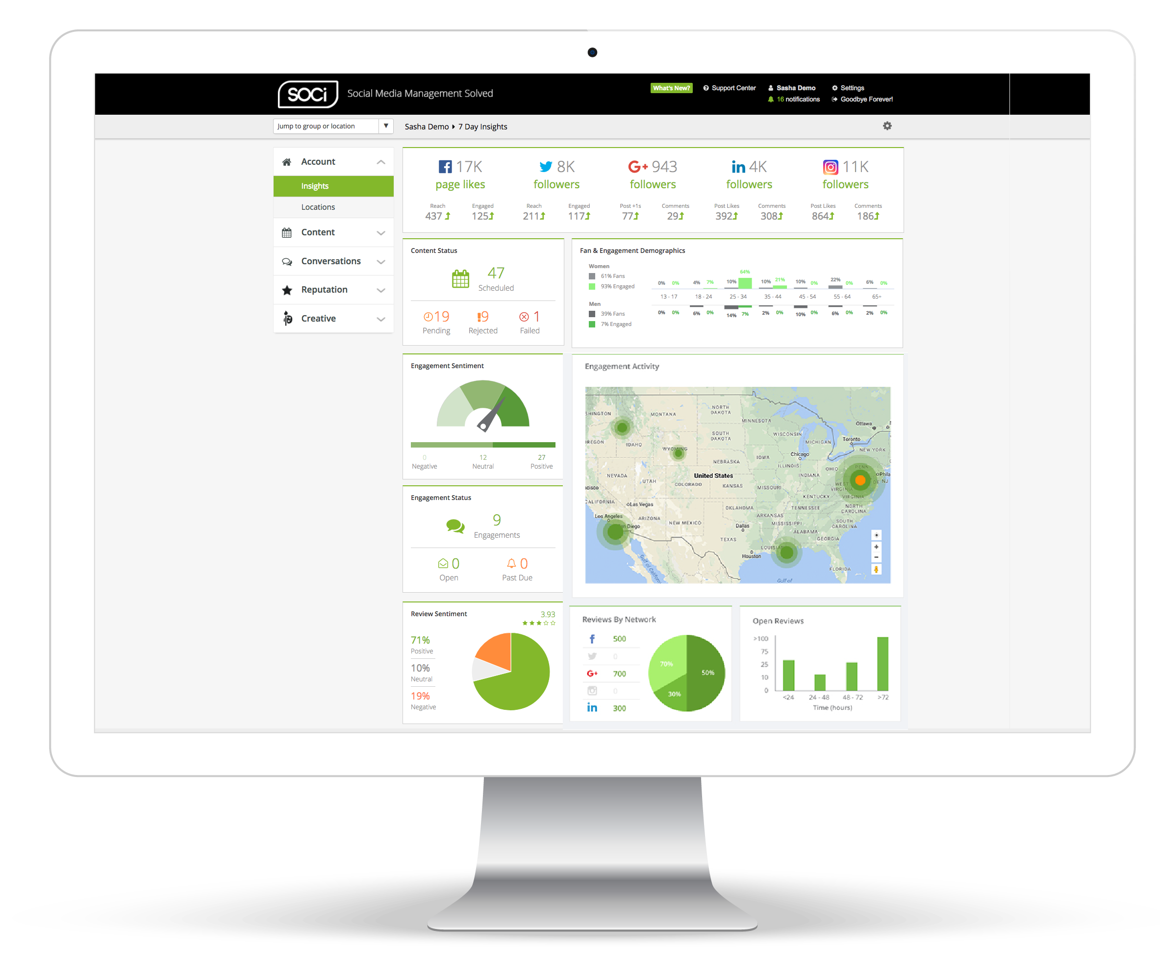 SOCi Demo - SOCinsights Dashboard