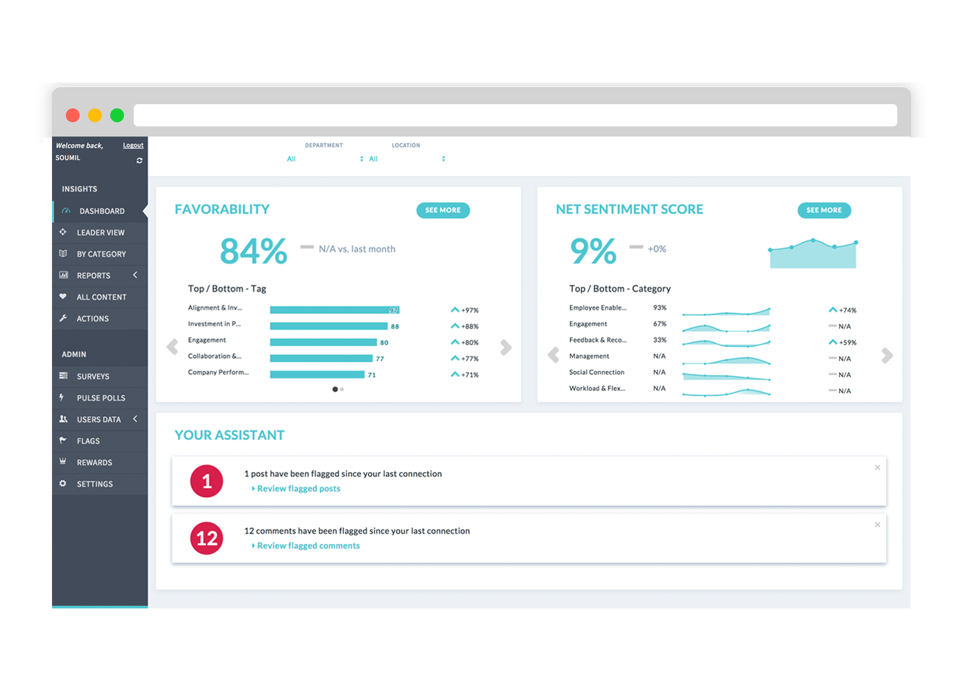 Hyphen Demo - Hyphen Administrator Dashboard - Playground For All Your People Data