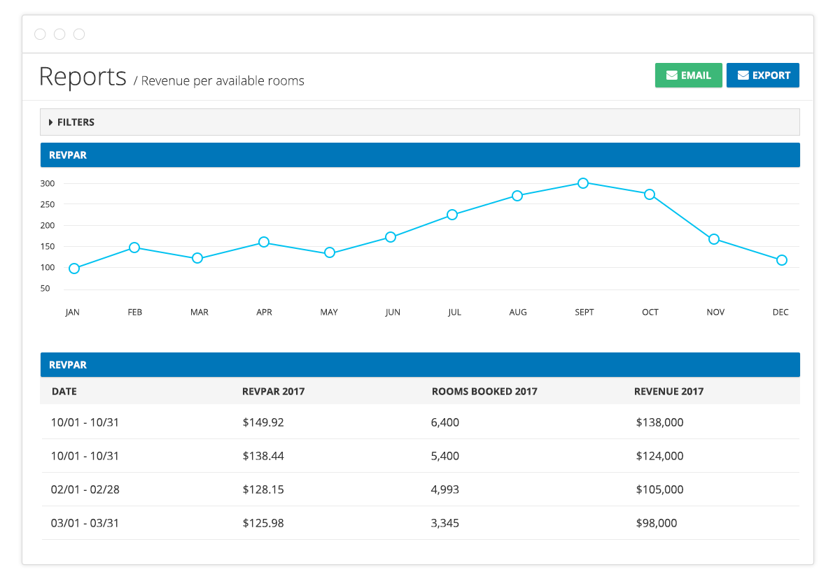 Cloudbeds Demo - Cloudbeds Reporting