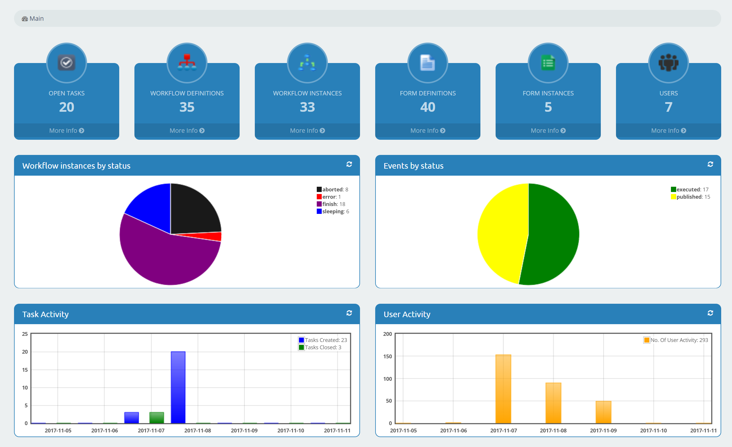 FlowWright Demo - dashboard.png